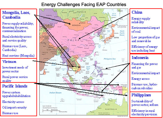 Energy and Mining - Topic Brief